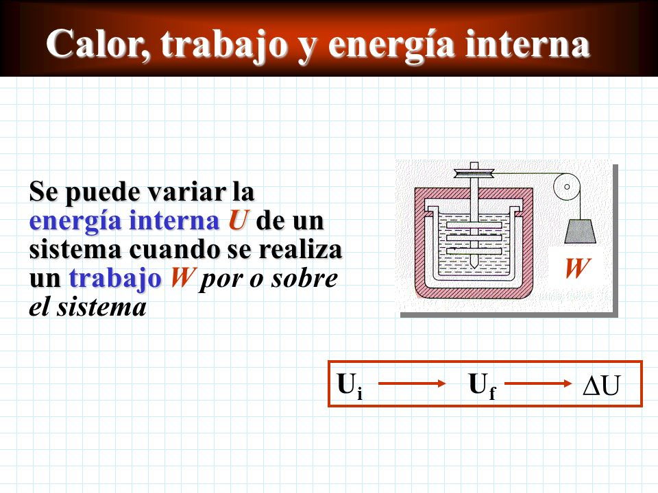 Función de energía interna