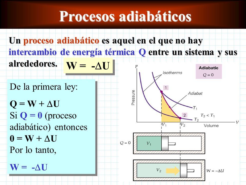 Procesos adiabáticos W = -DU