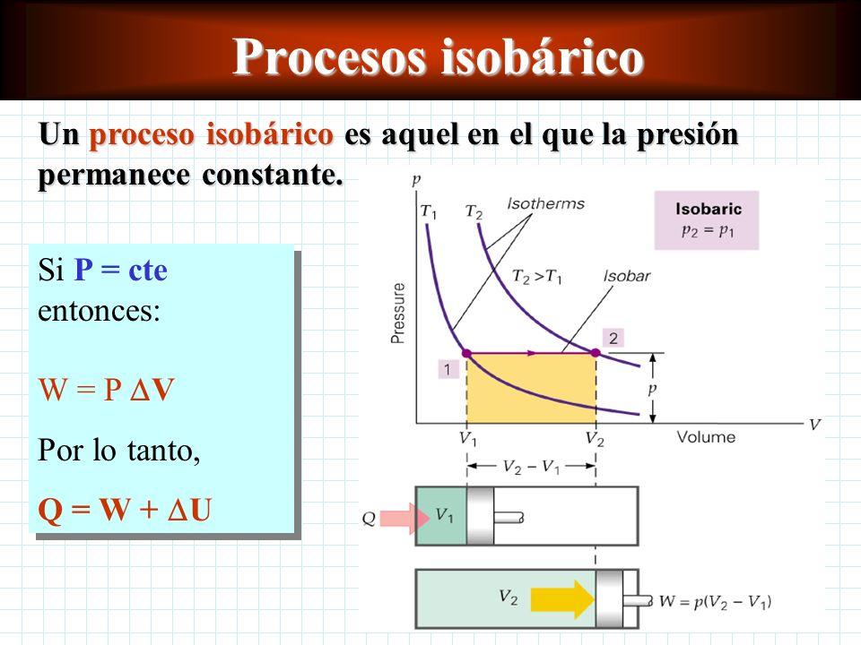 Procesos isobárico Un proceso isobárico es aquel en el que la presión permanece constante. Si P = cte entonces: