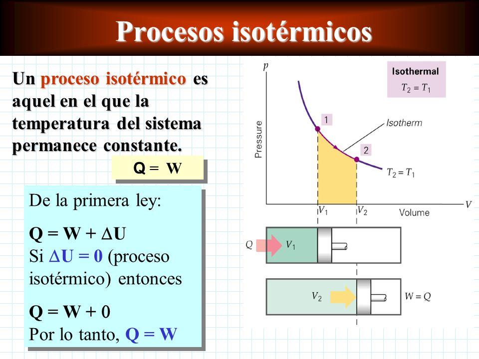Procesos isotérmicosUn proceso isotérmico es aquel en el que la temperatura del sistema permanece constante.