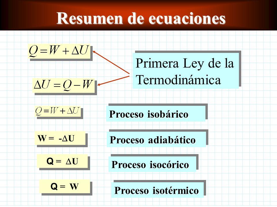 Resumen de ecuaciones Primera Ley de la Termodinámica