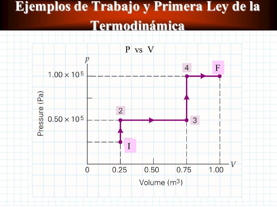 Ejemplos de Trabajo y Primera Ley de la Termodinámica