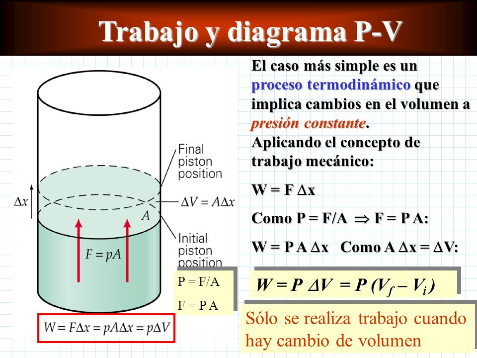 Trabajo y diagrama P-V Trabajo y diagrama P-V