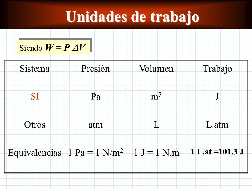 Unidades de trabajo Sistema Presión Volumen Trabajo SI Pa m3 J Otros