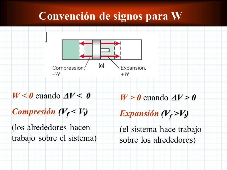 Trabajo y diagrama P-V Convención de signos para W