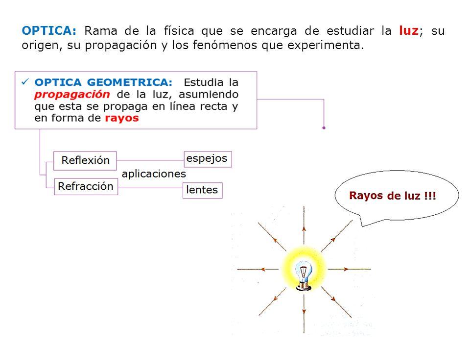 308e7bddd8 1 OPTICA: Rama de la física que se encarga de estudiar la luz; su origen,  su propagación y los fenómenos que experimenta.
