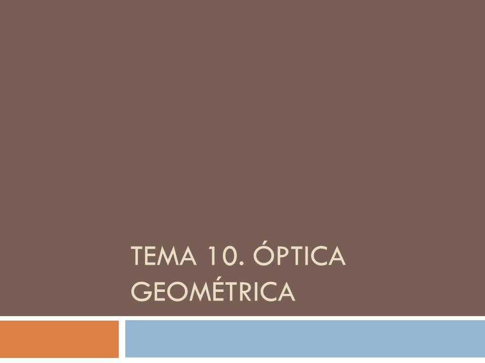 Tema 10. óptica geométrica