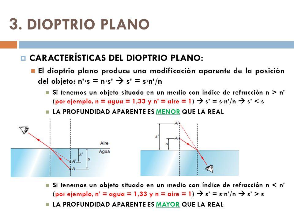 3. DIOPTRIO PLANO CARACTERÍSTICAS DEL DIOPTRIO PLANO: