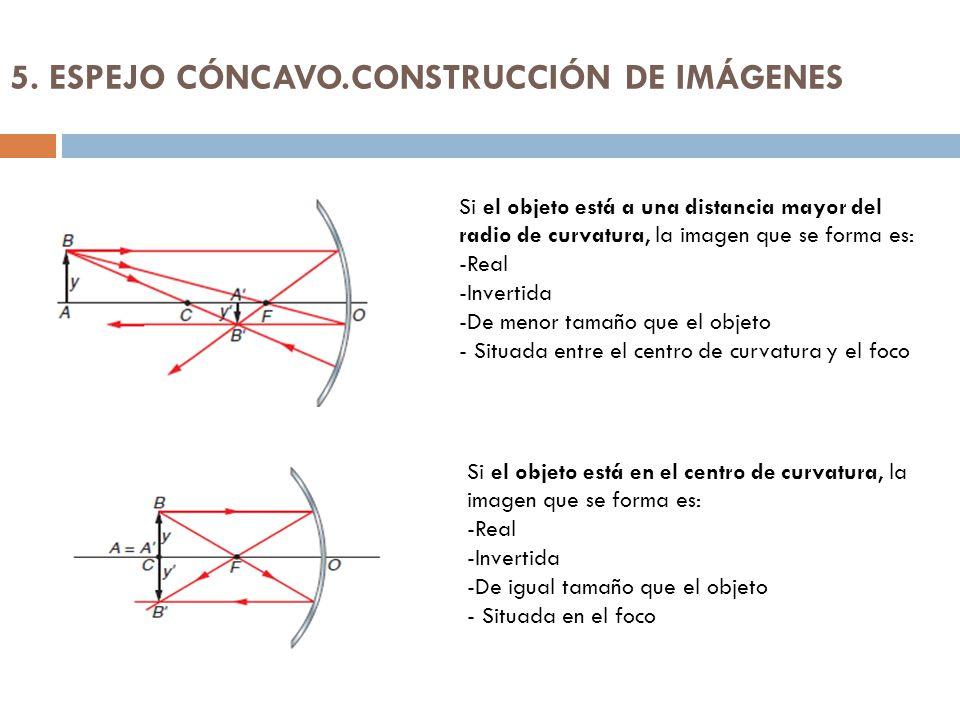 5. ESPEJO CÓNCAVO.CONSTRUCCIÓN DE IMÁGENES