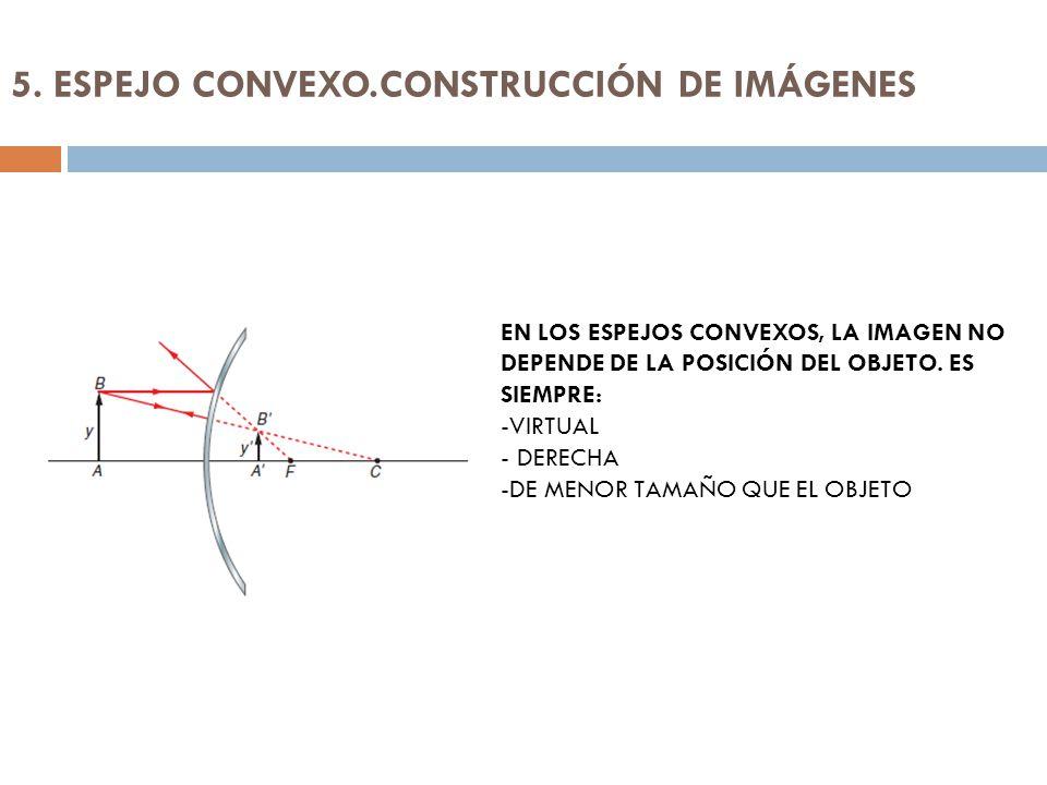 5. ESPEJO CONVEXO.CONSTRUCCIÓN DE IMÁGENES