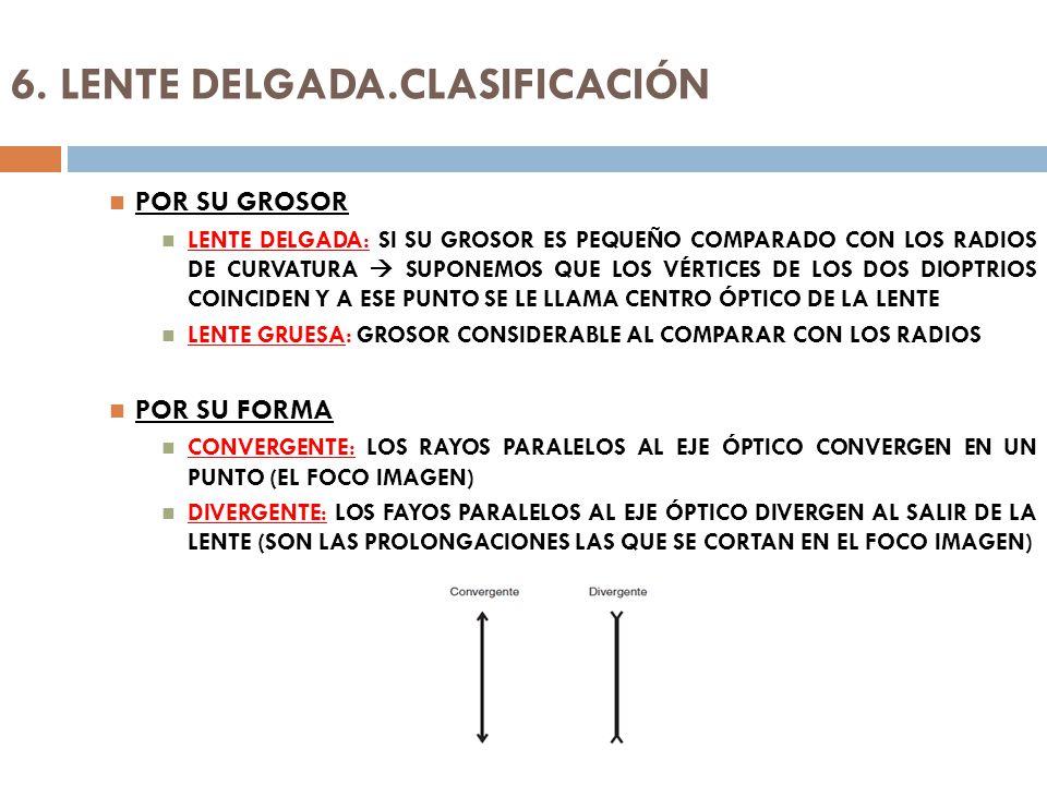 6. LENTE DELGADA.CLASIFICACIÓN