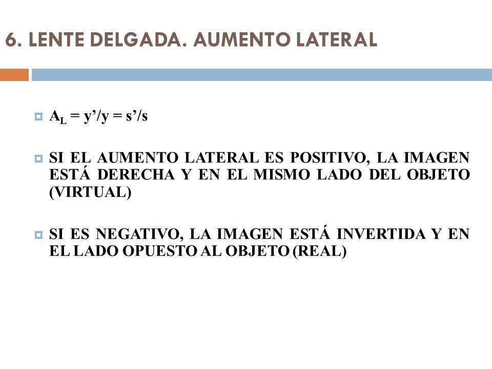 6. LENTE DELGADA. AUMENTO LATERAL