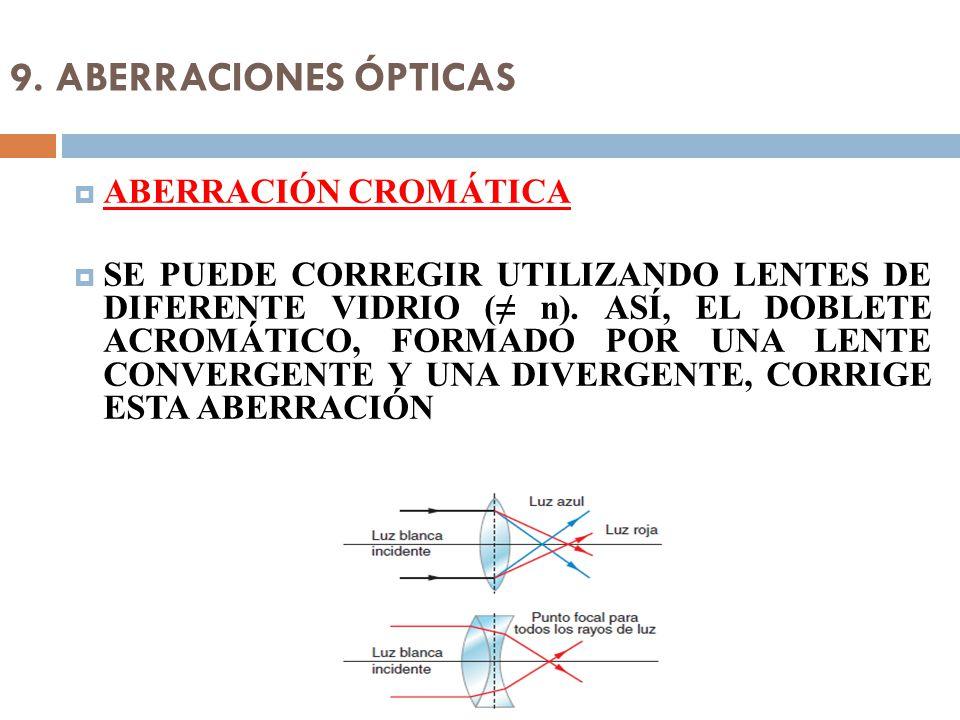 9. ABERRACIONES ÓPTICAS ABERRACIÓN CROMÁTICA