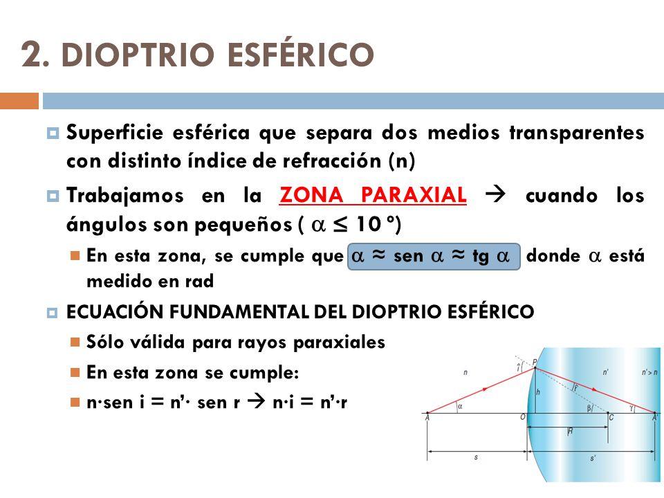 2. DIOPTRIO ESFÉRICO Superficie esférica que separa dos medios transparentes con distinto índice de refracción (n)