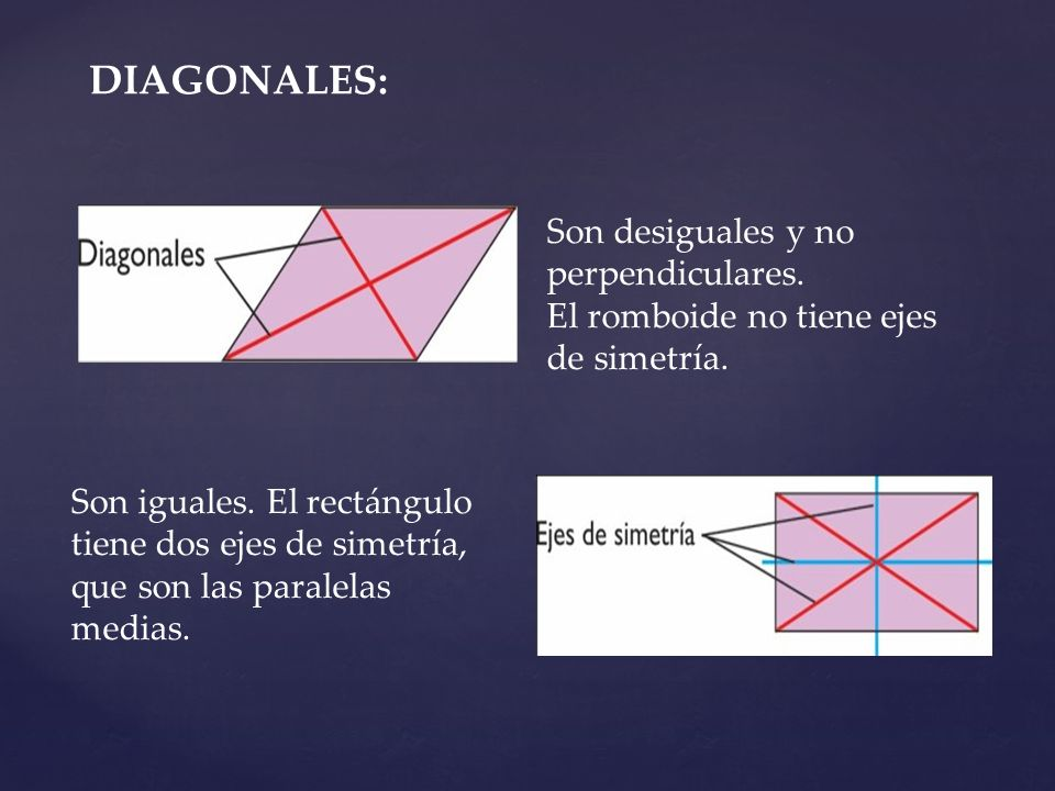 DIAGONALES: Son desiguales y no perpendiculares.