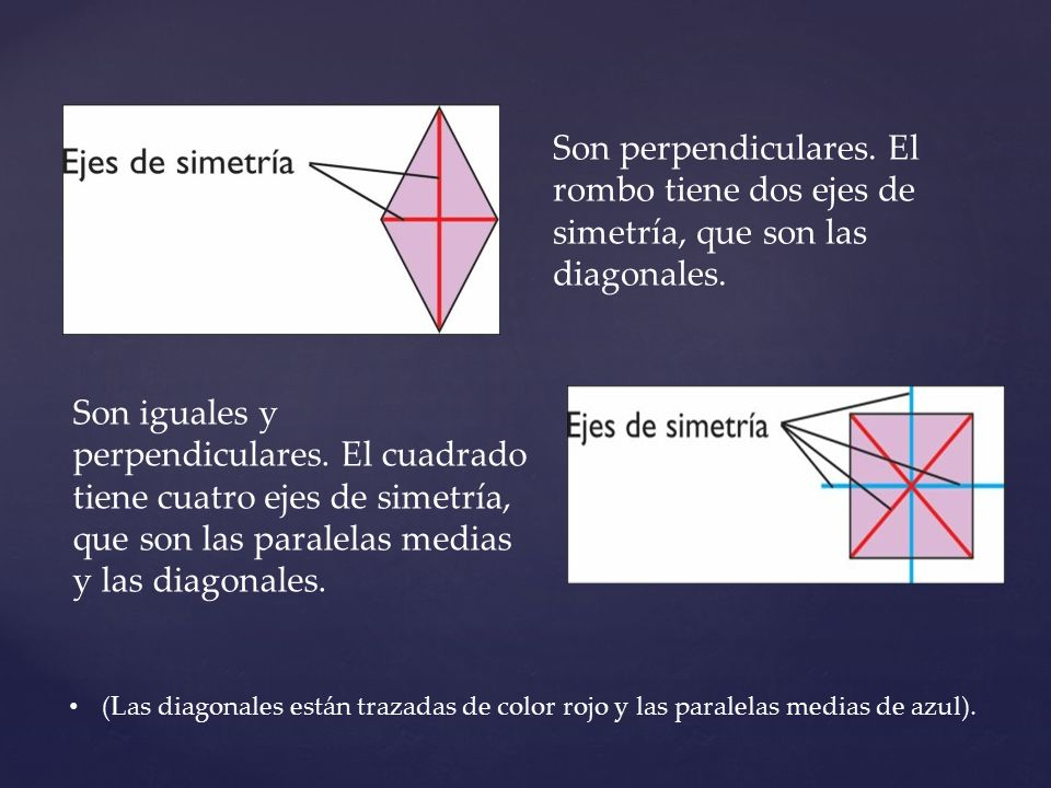 Son perpendiculares. El rombo tiene dos ejes de simetría, que son las diagonales.