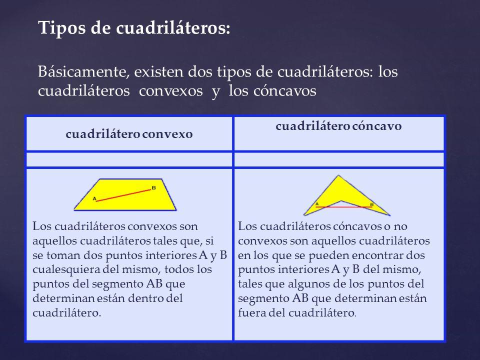Tipos de cuadriláteros: