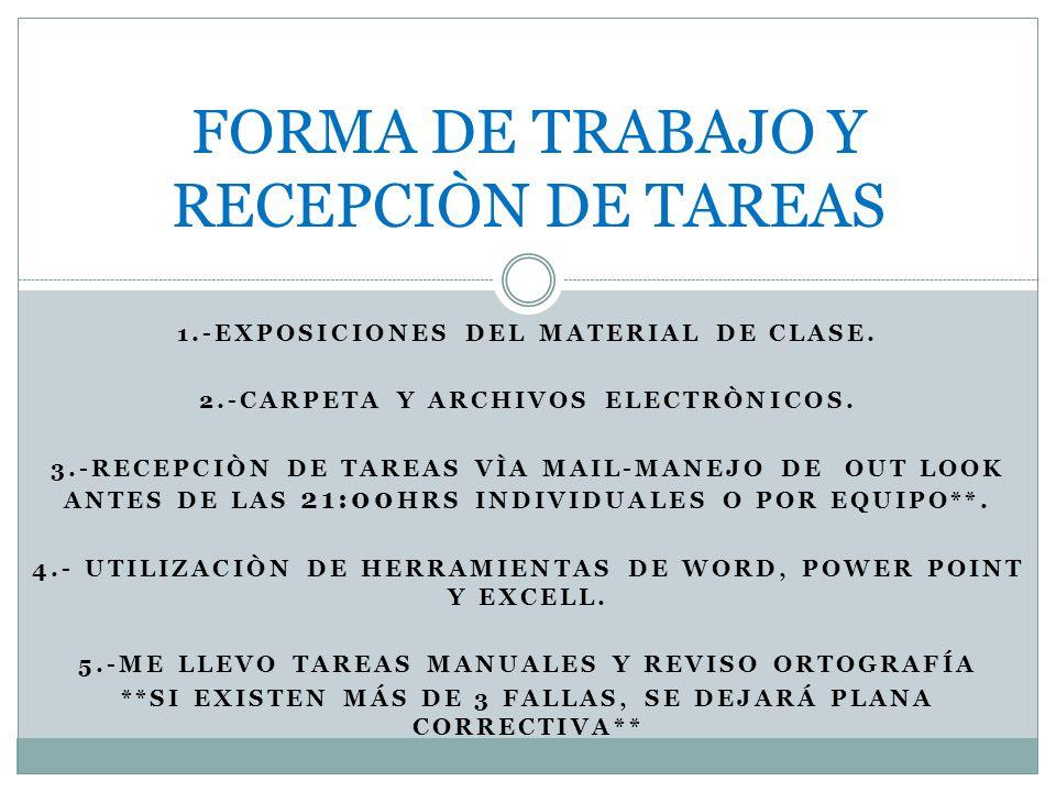 FORMA DE TRABAJO Y RECEPCIÒN DE TAREAS