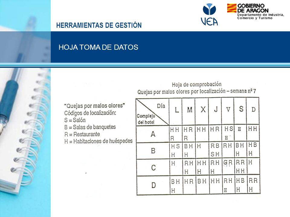 HERRAMIENTAS DE GESTIÓN