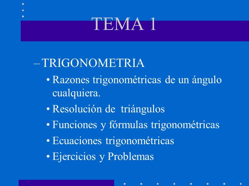 TEMA 1 TRIGONOMETRIA Razones trigonométricas de un ángulo cualquiera.