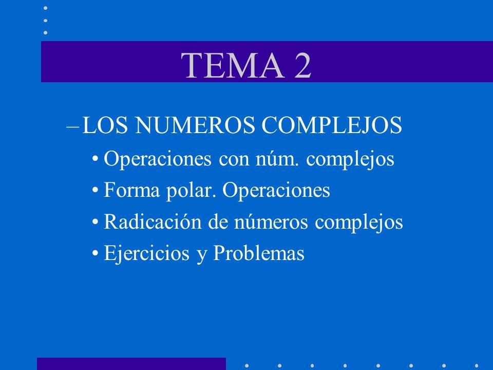 TEMA 2 LOS NUMEROS COMPLEJOS Operaciones con núm. complejos