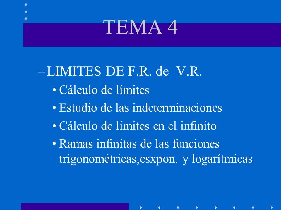 TEMA 4 LIMITES DE F.R. de V.R. Cálculo de límites