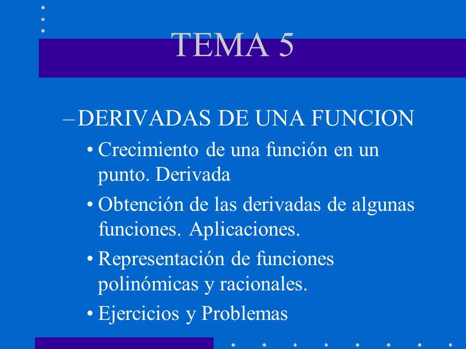 TEMA 5 DERIVADAS DE UNA FUNCION