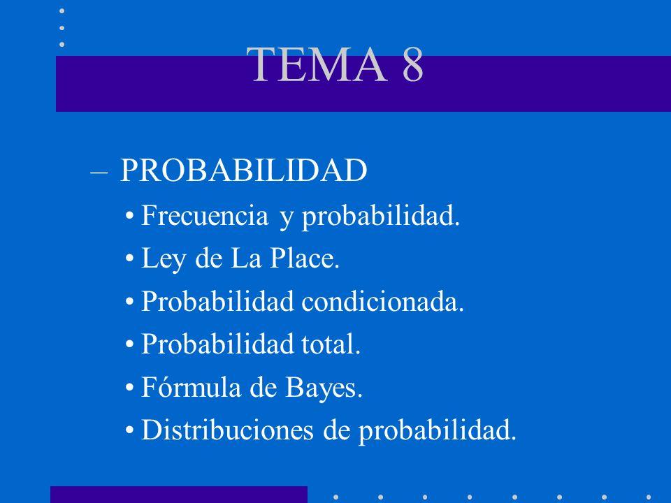 TEMA 8 PROBABILIDAD Frecuencia y probabilidad. Ley de La Place.