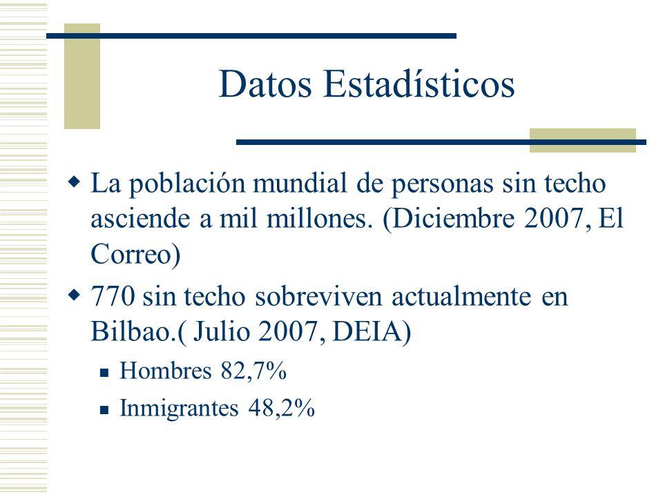 Datos EstadísticosLa población mundial de personas sin techo asciende a mil millones. (Diciembre 2007, El Correo)