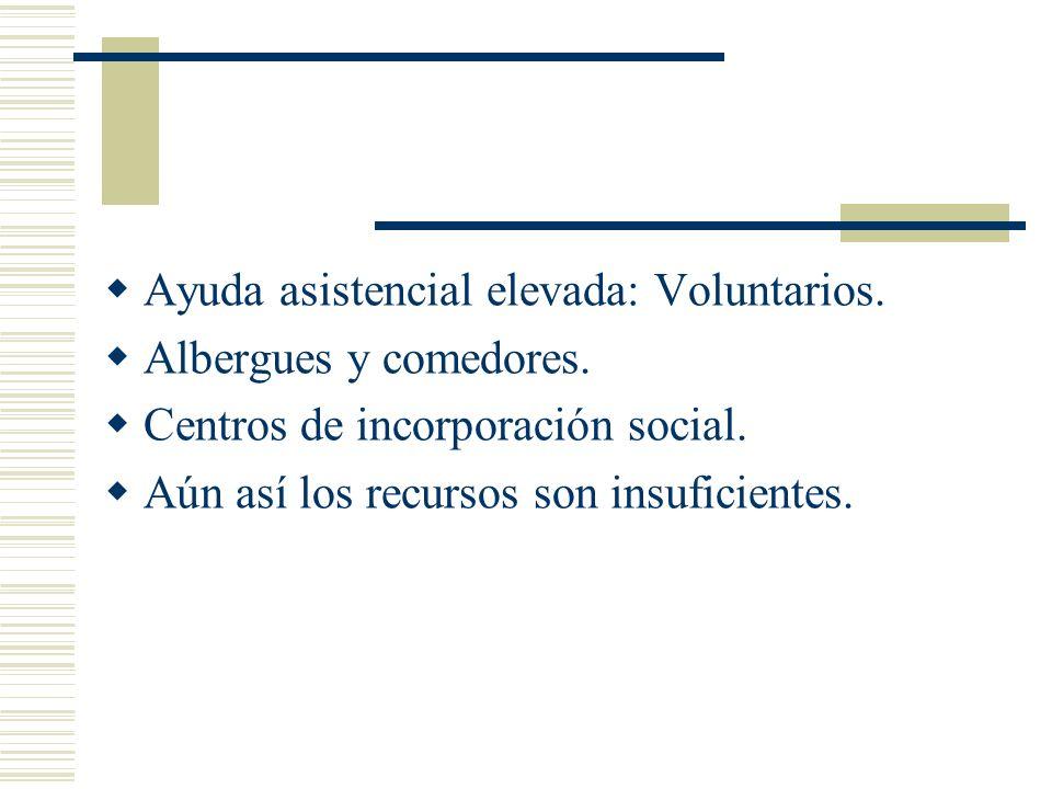 Ayuda asistencial elevada: Voluntarios.