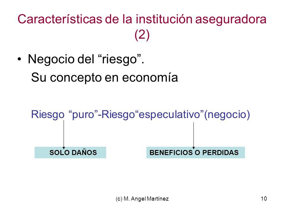Características de la institución aseguradora (2)