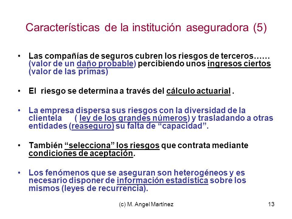 Características de la institución aseguradora (5)
