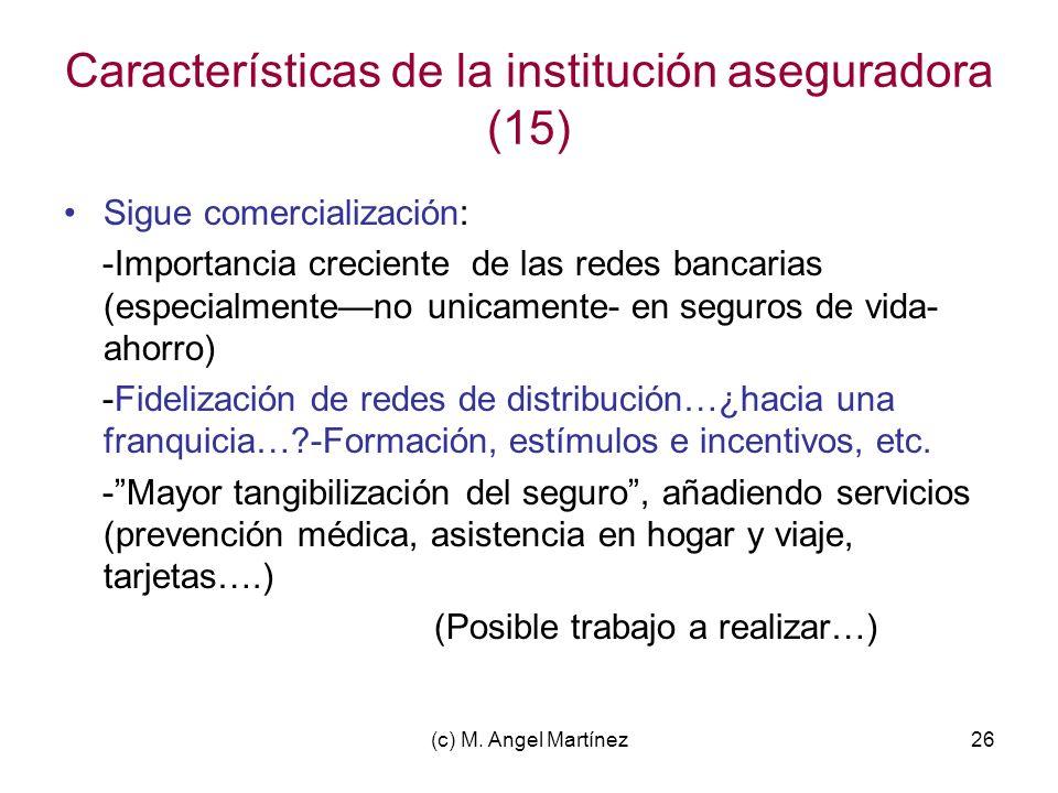 Características de la institución aseguradora (15)