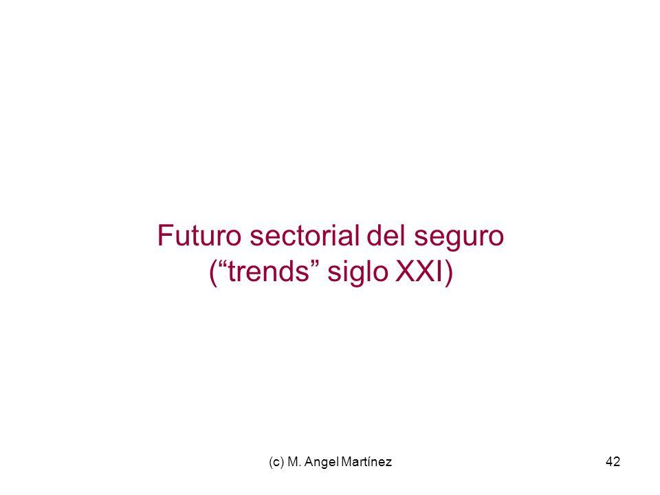Futuro sectorial del seguro ( trends siglo XXI)