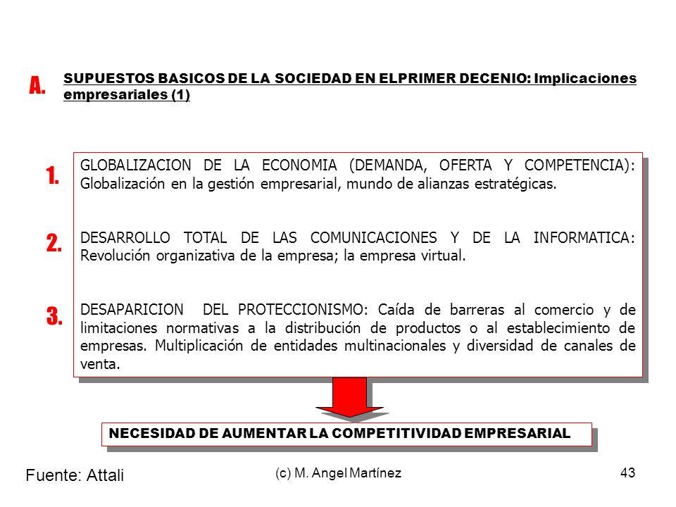 A. SUPUESTOS BASICOS DE LA SOCIEDAD EN ELPRIMER DECENIO: Implicaciones empresariales (1)