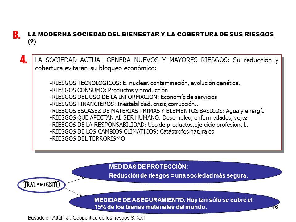B. LA MODERNA SOCIEDAD DEL BIENESTAR Y LA COBERTURA DE SUS RIESGOS (2) 4.