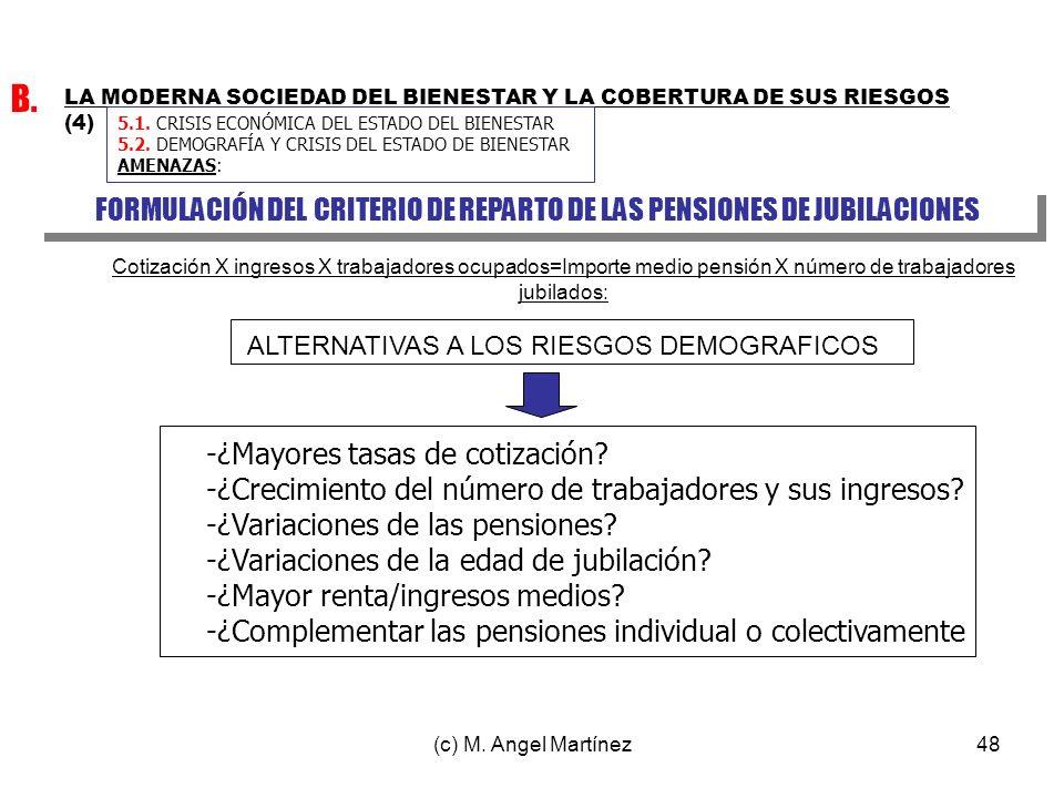B. LA MODERNA SOCIEDAD DEL BIENESTAR Y LA COBERTURA DE SUS RIESGOS (4)