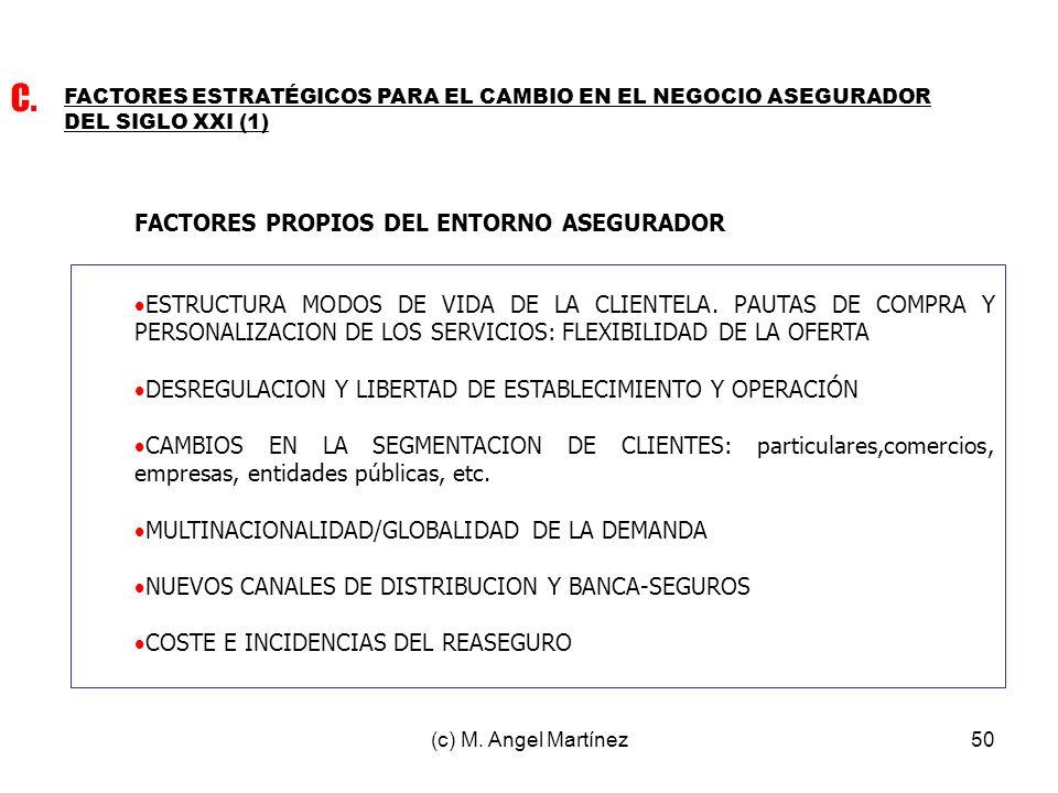 C. FACTORES PROPIOS DEL ENTORNO ASEGURADOR