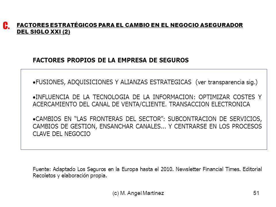C. FACTORES PROPIOS DE LA EMPRESA DE SEGUROS