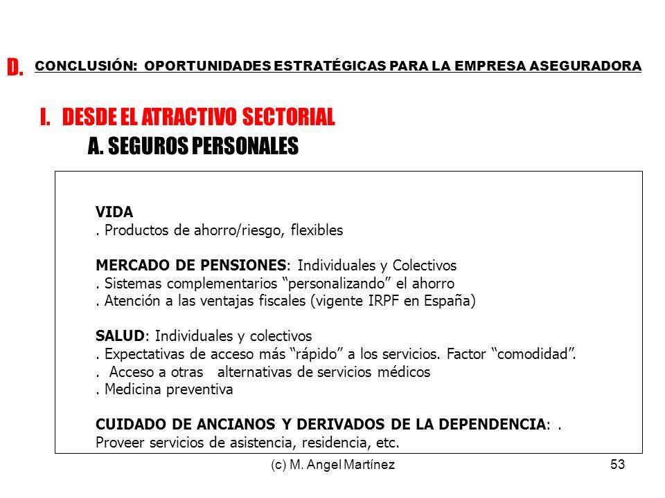 I. DESDE EL ATRACTIVO SECTORIAL A. SEGUROS PERSONALES