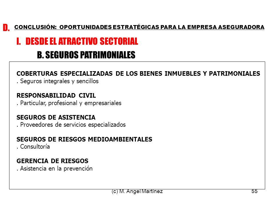 I. DESDE EL ATRACTIVO SECTORIAL