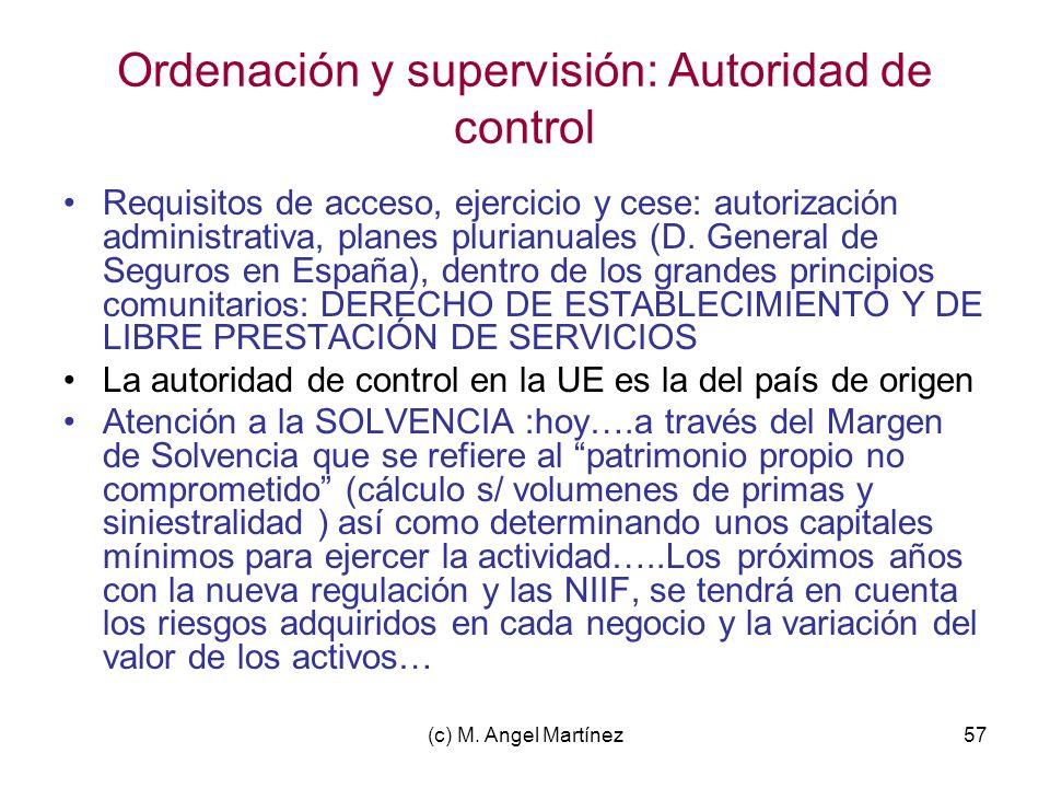 Ordenación y supervisión: Autoridad de control