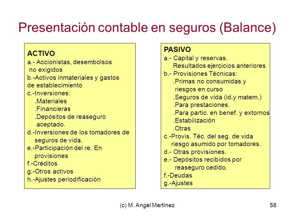 Presentación contable en seguros (Balance)