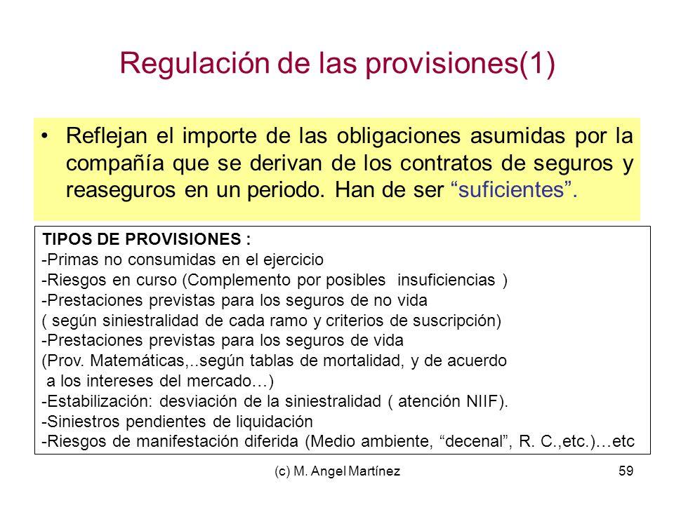 Regulación de las provisiones(1)