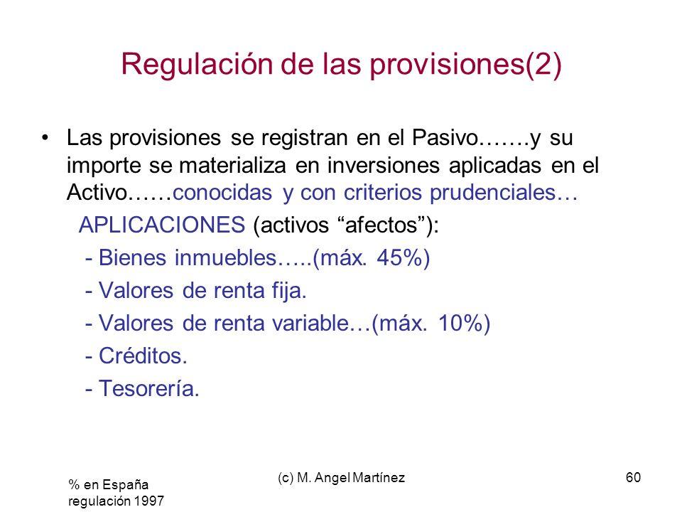 Regulación de las provisiones(2)