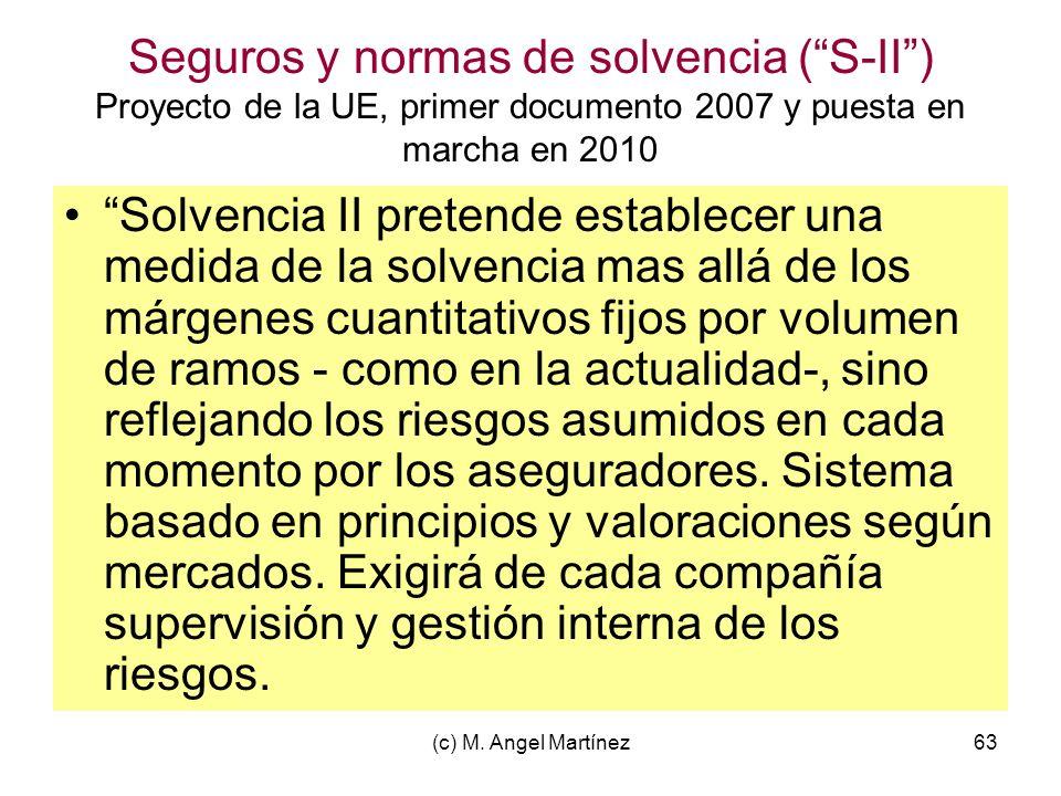 Seguros y normas de solvencia ( S-II ) Proyecto de la UE, primer documento 2007 y puesta en marcha en 2010