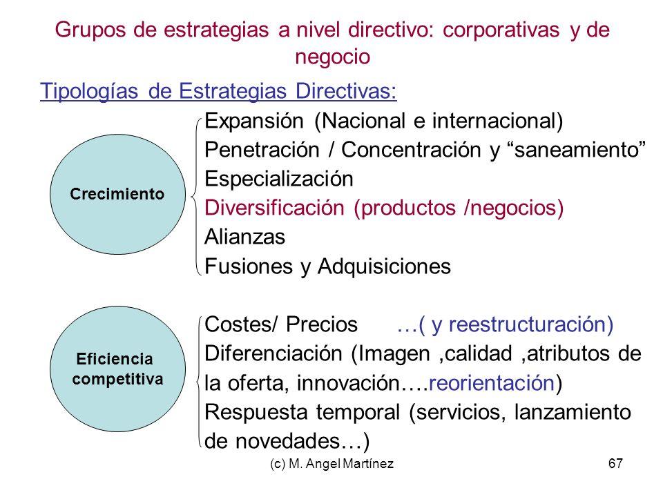 Grupos de estrategias a nivel directivo: corporativas y de negocio