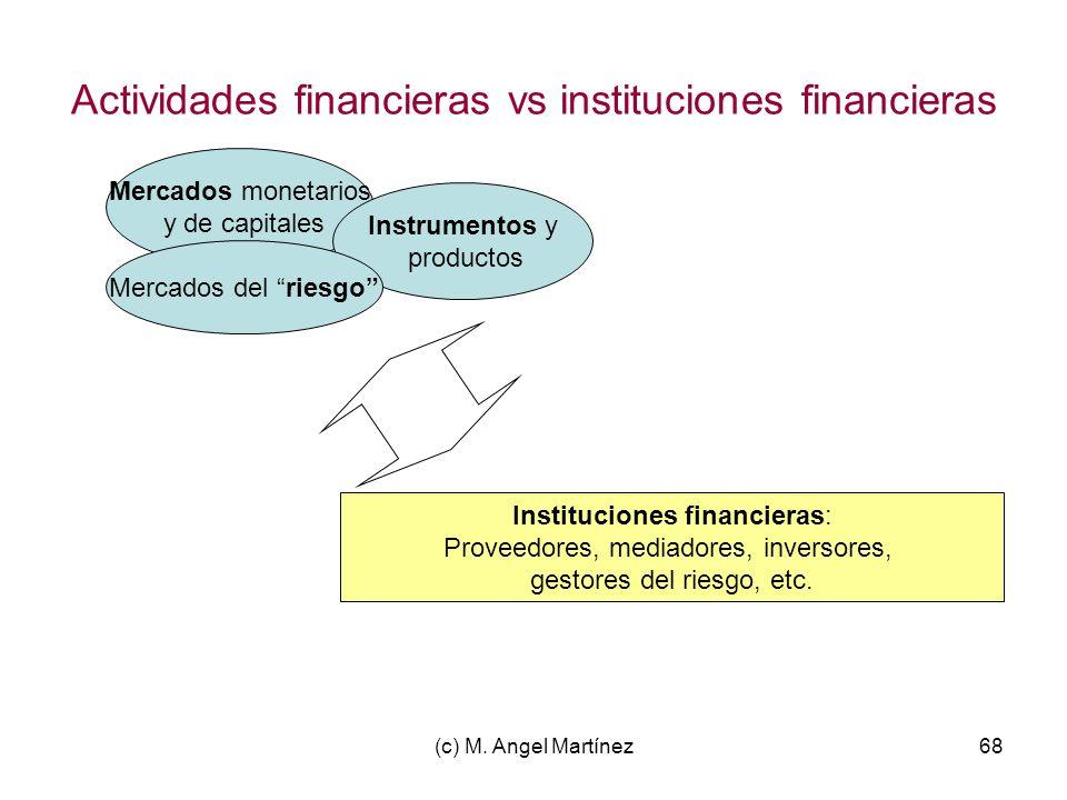 Actividades financieras vs instituciones financieras