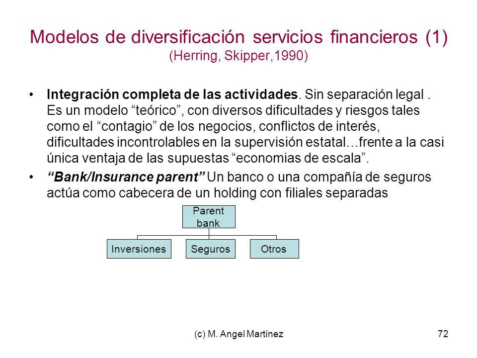 Modelos de diversificación servicios financieros (1) (Herring, Skipper,1990)