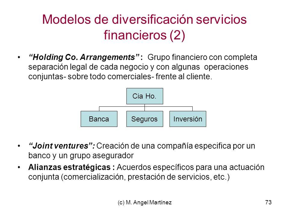Modelos de diversificación servicios financieros (2)
